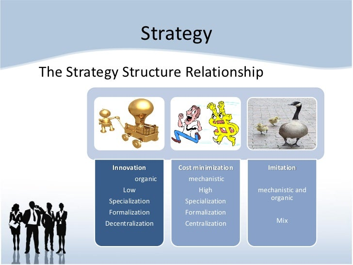 organizational structure and culture 2 essay Organization culture is a set reinforcement to the structure the organizational culture can be accessed by evaluating academic essay on the.
