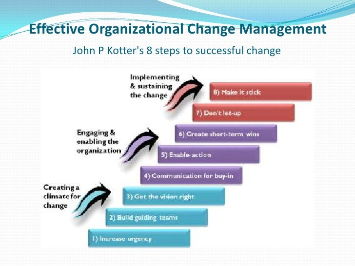 effective organization management The book provides insights into such issues and also explores international business challenges and international management an effective organization remains.