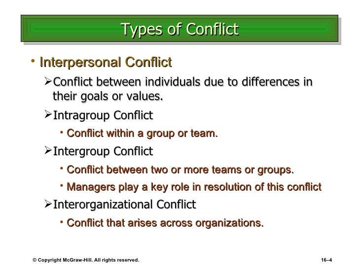 Conflict Essay