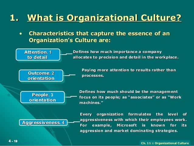 organizational culture importance to businesses For job seekers and managers alike, organizational culture is of greater importance than many people realize if you're looking for new opportunities, for example, would you want to work for company whose mission and values you don't respect.