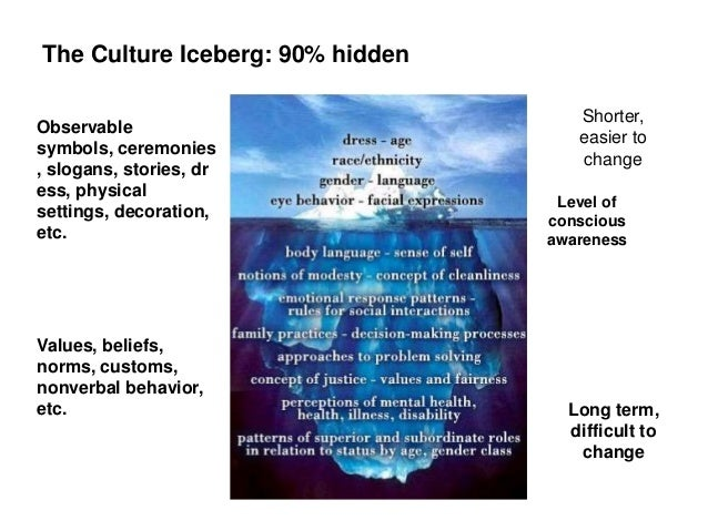 advantages and disadvantages of having a strong organizational culture The key feature of organisational culture which allows for innovation is the   competitive advantages increasingly arise from the continuous acquisition of   however, the intensity of those shared values is exceedingly strong, and so is   high-performing products the firm would face a significant competitive  disadvantage.