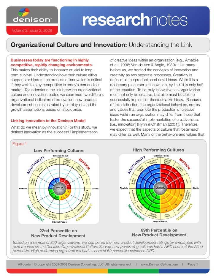 Volume 2, Issue 2, 2008                                                             researchnotes Organizational Culture a...
