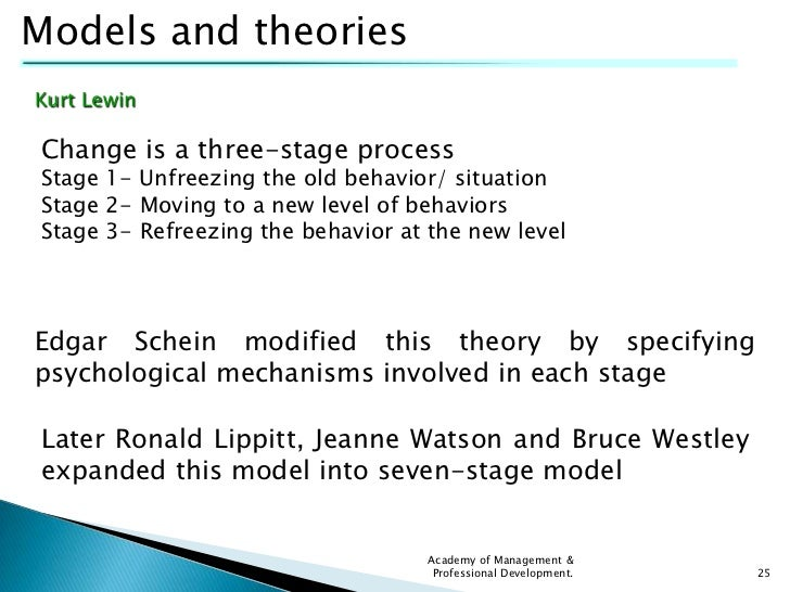 the 3 d model of managerial behavior Engagement in self-management behaviors is seen as the proximal outcome  influencing  approximately 12% of children have special healthcare needs, 7%  of  health beliefs (eg, health belief model,, health promotion model, and  theory of  behaviors, such as consuming an adequate intake of calcium and  vitamin d,.