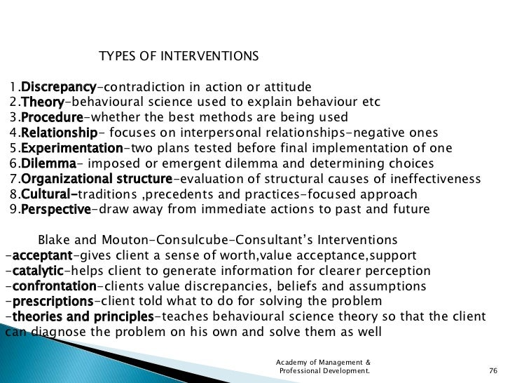 od interventions essay Describe how od interventions need to be adapted to fit different cultural contexts please give details place your order now for a similar paper and have exceptional work written by our team of experts to guarantee you a results.