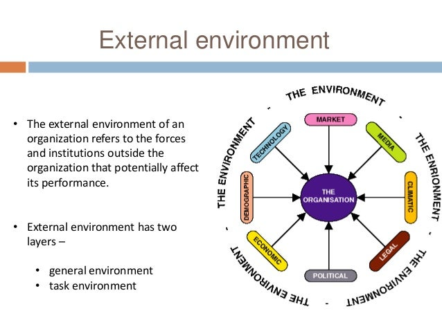 internal element of an organisation bakery An organization's internal environment is composed of the elements within the organization, including current employees, management, and especially corporate culture, which defines employee behavior although some elements affect the organization as a whole, others affect only the manager a manager.