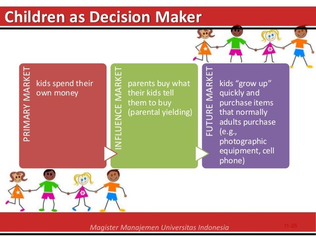 parents decision vs childs decision - 1 - educational decision makers and surrogate parents in pennsylvania: how to ensure that every child in.