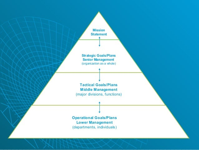 organizational goals Financial management provide open, transparent, and accountable county  finances and operations take continued steps to mitigate the liabilities of the.