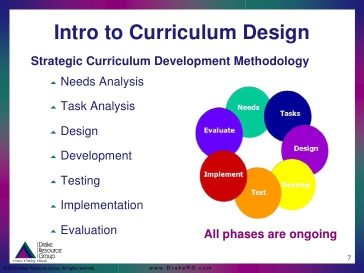 curriculum development and evaluation essay Five principles for guiding curriculum development this information feedback provides the basis for a continuous process of goal-directed action and evaluation of.