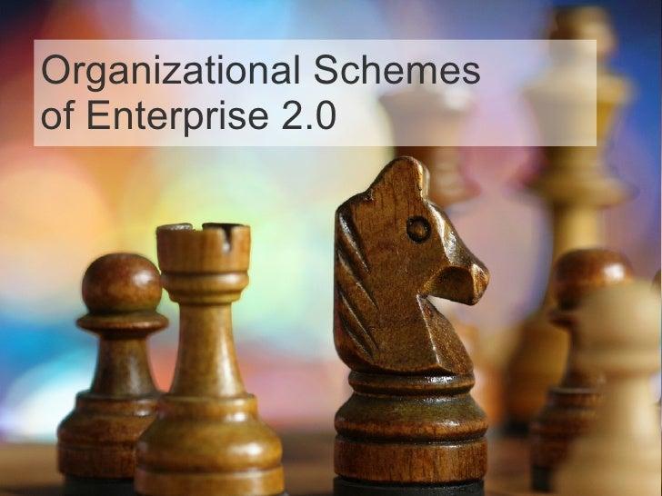 Organizational Schemes of Enterprise 2.0
