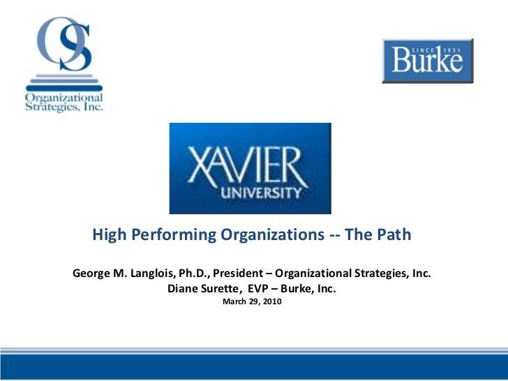 Organizational Strategies-Burke presentation -Xavier University