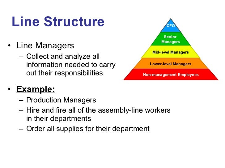 mid level management responsibilities Middle manager careers and duties vary by industry, level and organization however, some basic roles of middle managers are fairly universal a middle manager is different from executive.
