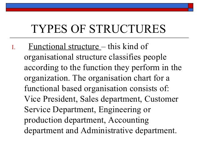 What are the different types of organizational structures