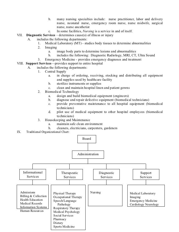Organizational Structure Of A Hospital 1