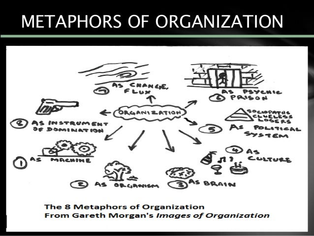 organizations as cultures metaphor Applying the concept of teamwork metaphors to the cultures where metaphor is community metaphor these organizations face great challenges in.