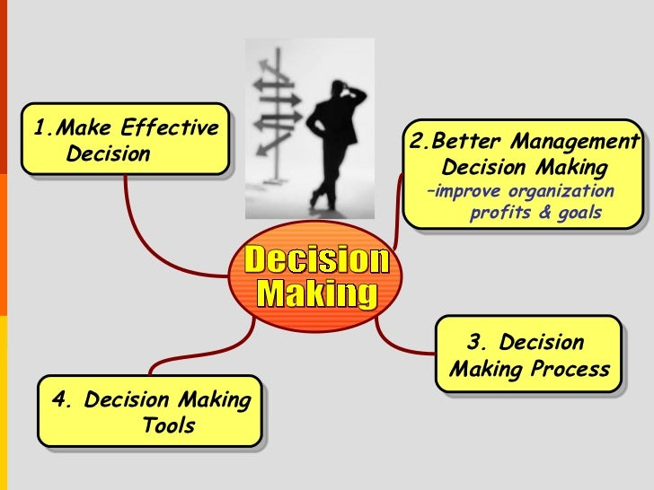 what is decision making essay