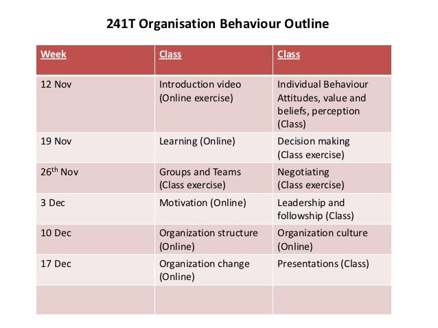 Organization behaviour course outline