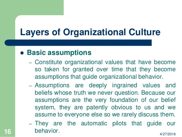 canadian organizational culture Start studying business management- chapter 3 learn and beliefs in the organizational culture the canadian-based company has.