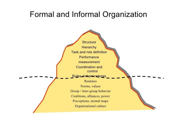 compare and contrast organizational structures