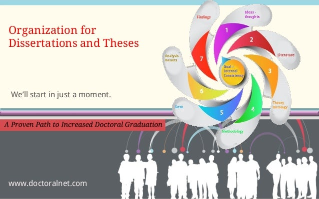 Organization for Dissertations and Theses  We'll start in just a moment.  www.doctoralnet.com