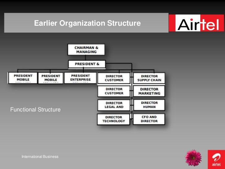 organizational design and organizational structure Organizational structure and culture are directly linked to organizational performance to explain further here are my findings for the research i did.