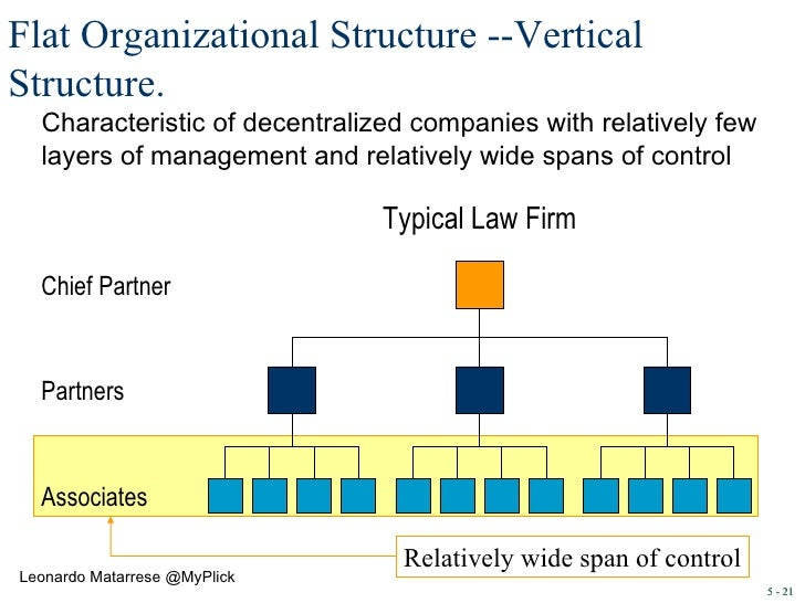 Centralization and decentralization organizational structure