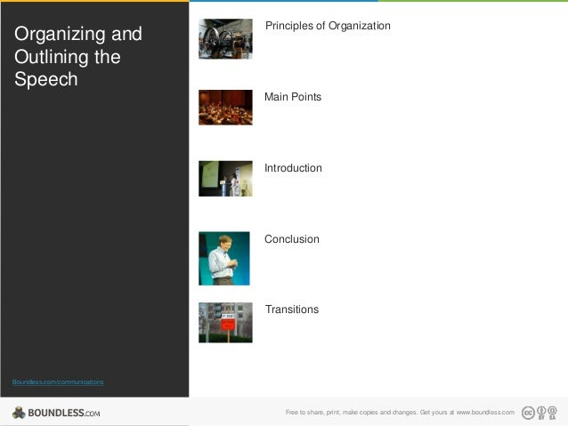 Organizing and Outlining the Speech  Principles of Organization  Main Points  Introduction  Conclusion  Transitions  Bound...