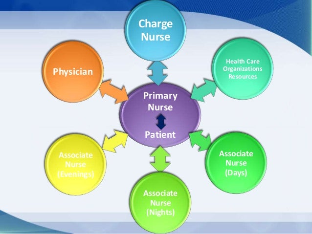 Primary health care nursing strategy