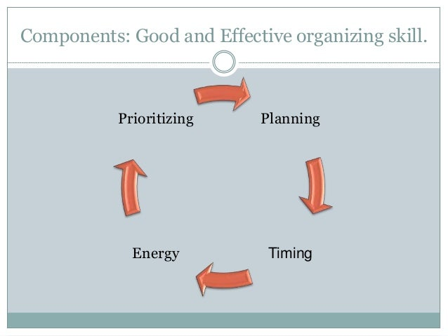 organizing skills Core organisational skills allow you to capture every commitment you make,  determine the best course of action, and perform the right task at the right time.