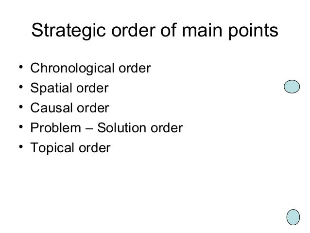 Main points of a speech