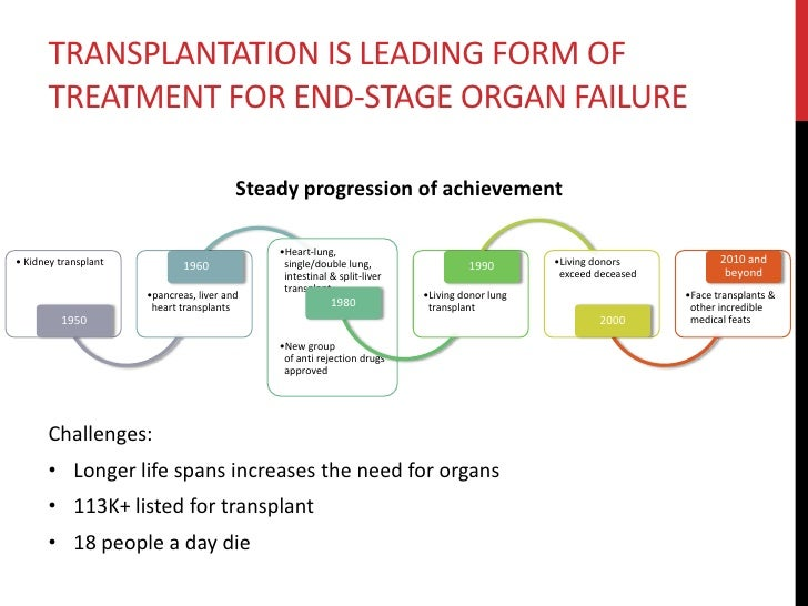 evolution of medical treatments of end stage liver diseases essay This paper reviews the history of dementia  in medical thinking, from the liver to the lungs and other organs  (`all the world's a stage').