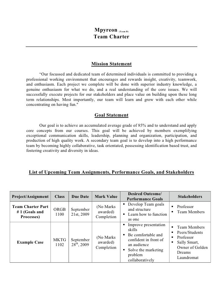 example of learning team charter What's the difference between an effective, cohesive work team and one that isn't there are a lot of factors, but one often-overlooked, yet highly important aspect is a team charter.