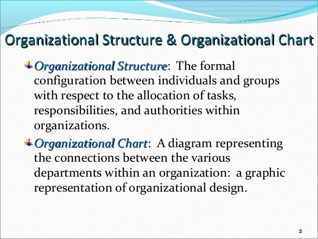 organizational performance essay
