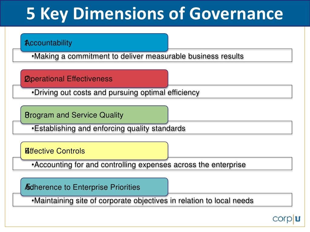 Governance and Accountability: A Different Choice for Nonprofits