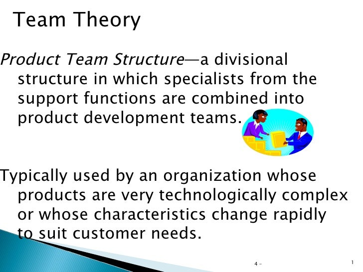 Org structures 2