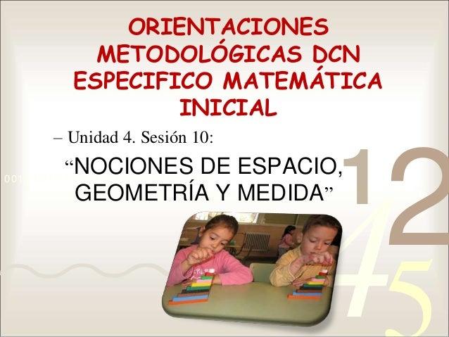 4210011 0010 1010 1101 0001 0100 1011 ORIENTACIONES METODOLÓGICAS DCN ESPECIFICO MATEMÁTICA INICIAL – Unidad 4. Sesión 10:...