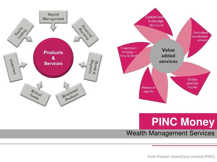 PINC Money<br />Wealth Management Services<br />from Pioneer InvestCorp Limited (PINC)<br />