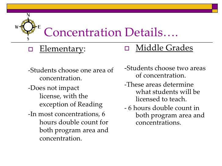 determination of the concentration essay