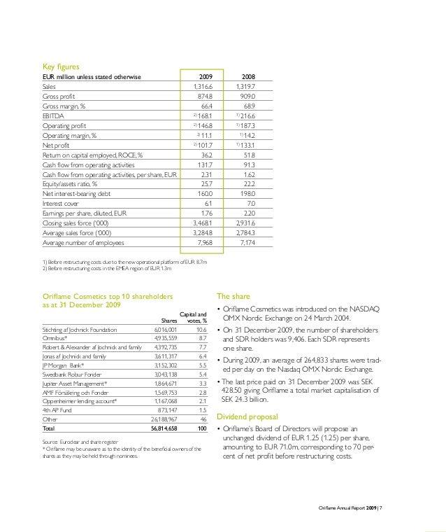 Oriflame annual-report-en-2009