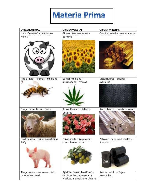 ORIGEN ANIMAL ORIGEN VEGETAL ORIGEN MINERAL Vaca: Queso – Carne Asada – Kumis Girasol:Aceite –crema – perfume Oro: Anillos...