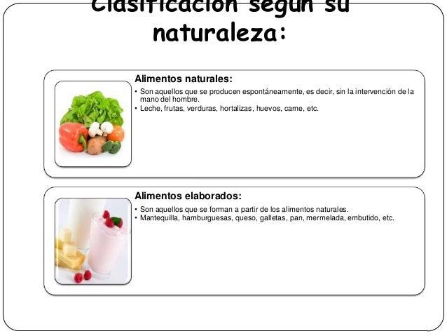 Origen de los alimentos para colorear los alimentos bloque 6 alimentos origen vegetal para - Banco de alimentos wikipedia ...