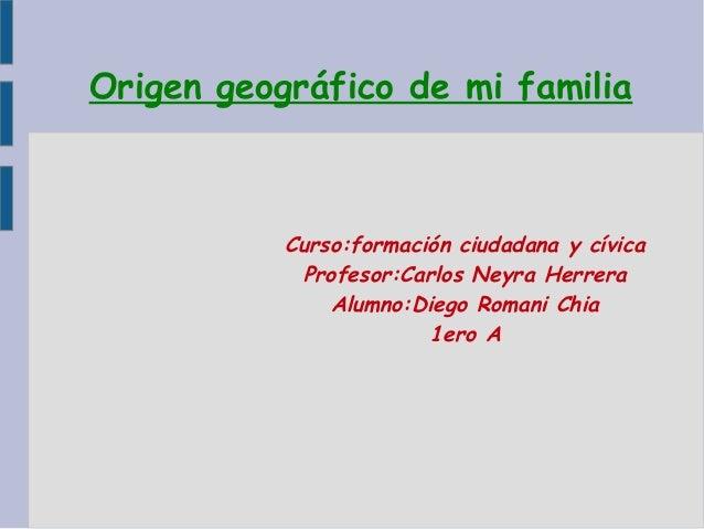 Origen geográfico de mi familia Curso:formación ciudadana y cívica Profesor:Carlos Neyra Herrera Alumno:Diego Romani Chia ...