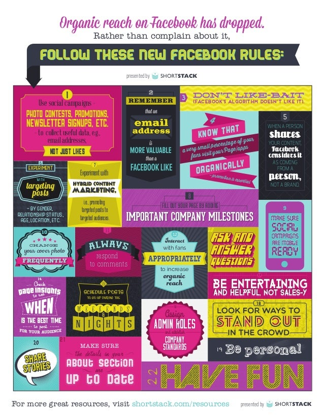 presentedby presentedby Use social campaigns – – to collect useful data, e.g., email addresses, 1 NOT JUST LIKES (Facebook...