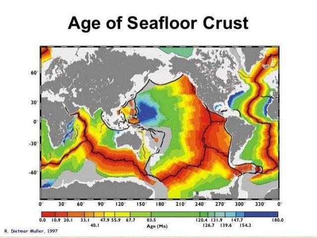 creation of the ocean floor paper