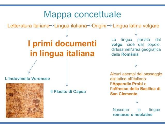Origini della lingua italiana for Esame di italiano per carta di soggiorno esempi
