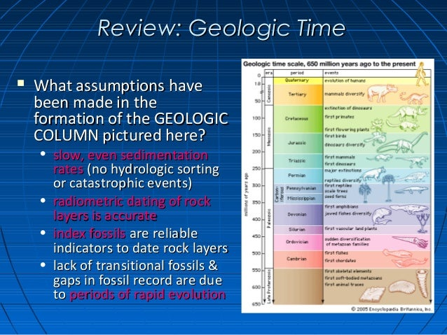how is radioisotope dating different than relative dating of fossils • scientists use the relative amounts of (or fossils) • the radioactive minerals in sedimentary rocks are different methods of radiometric dating.
