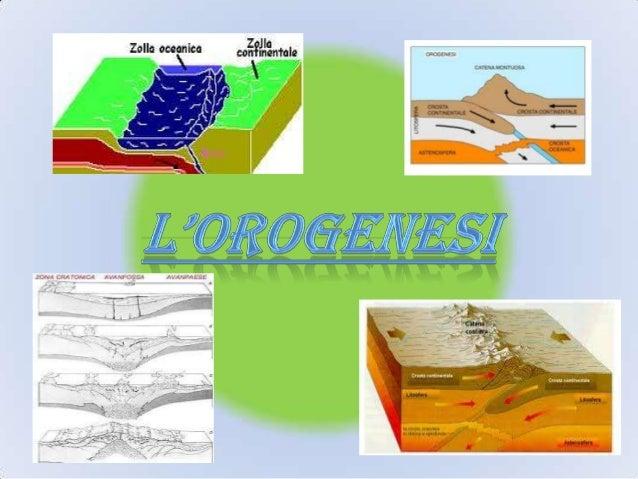 Che cosa è l'orogenesiIn geologia il termineorogenesi indica il processo diformazione di qualsiasi rilievo.Nel linguaggio ...