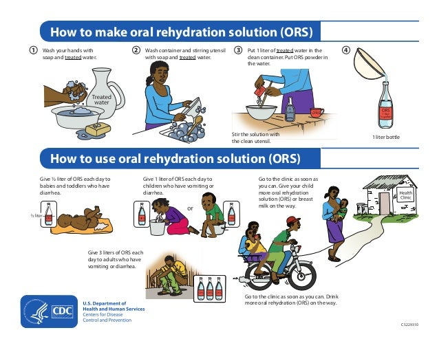 How to make oral rehydration solution (ORS)  1 Wash your hands with 2 Wash container and stirring utensil 3 Put 1 liter of...