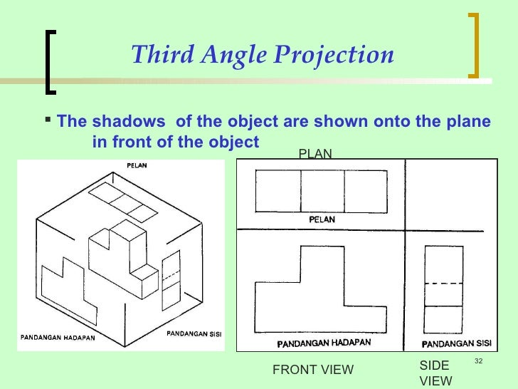 definition of orthographic projection Orthographic projections orthographic projections is a technical drawing in which different views of an object are projected on different reference planes.