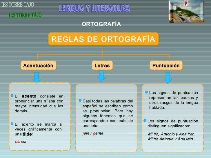 ORTOGRAFÍA                  REGLAS DE ORTOGRAFÍA    Acentuación                    Letras                   Puntuación    ...