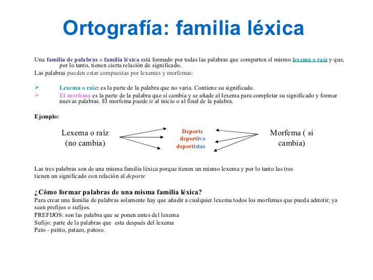 Ortografía, familia lexica